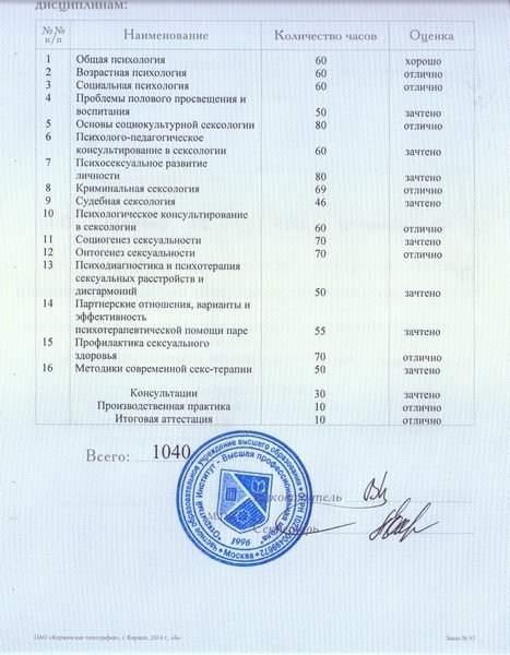 sexology diploma1